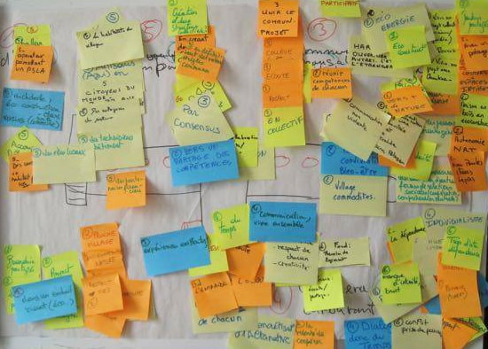 habitat participatif gard